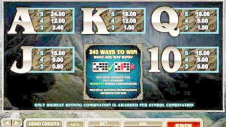 $ 425 Gratis chipcasino bij Casino Luck